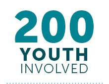 200 youth involved